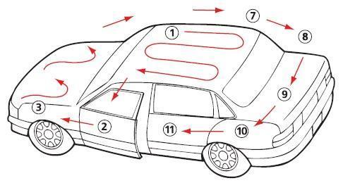 Покраска авто акриловой краской своими руками. Технология работ и описание материала.
